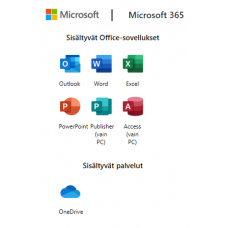 Microsoft 365 Apps for business SaaS